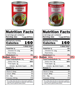 soup nutrition label compare